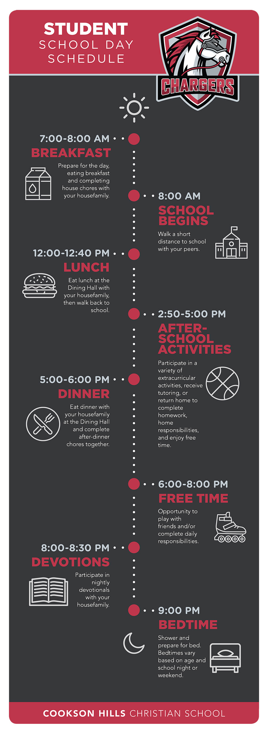 Student Schedule Infographic